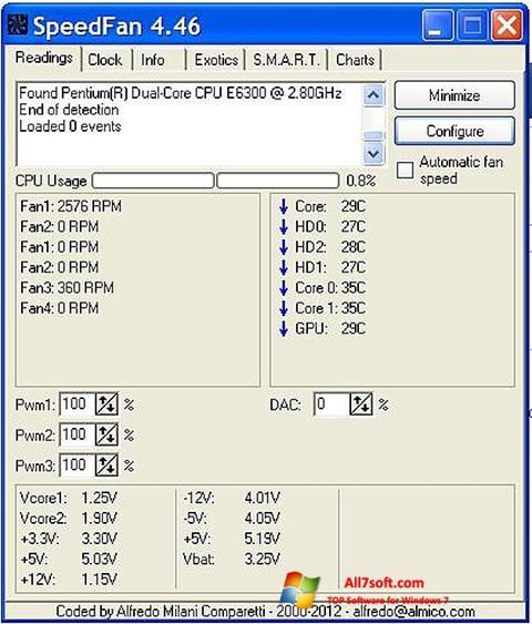 Ekran görüntüsü SpeedFan Windows 7