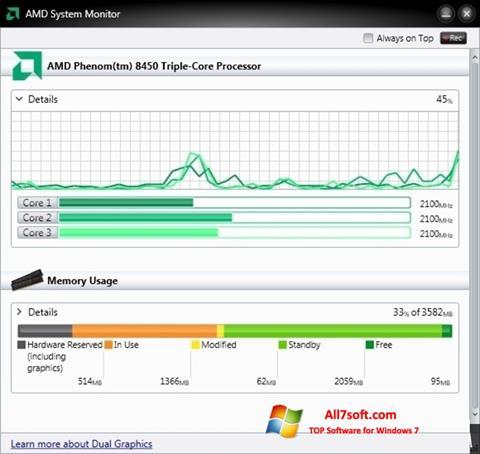 Ekran görüntüsü AMD System Monitor Windows 7